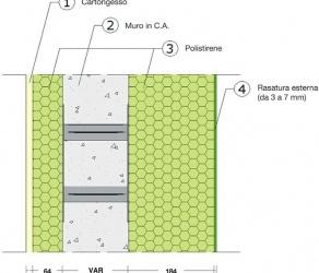 Le nostre murature sono dotate di un cappotto termico esterno da 18,4 cm. e da uno interno da 6,4 cm; per un totale di ben 24,8 cm